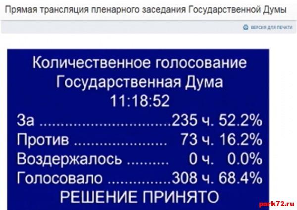 голосование в думе_налог