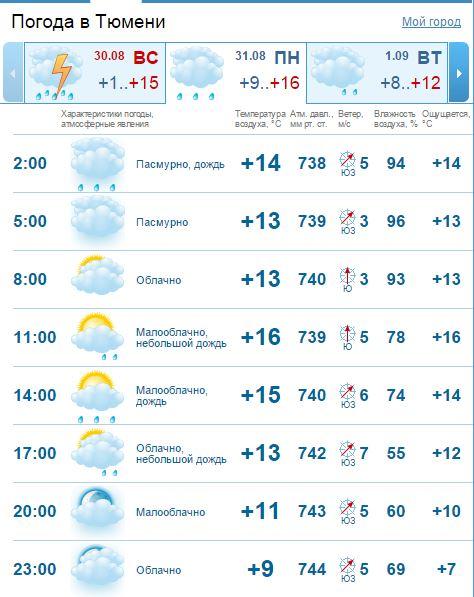 Pogoda_v_ponedelnik