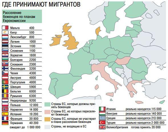Распределительный центр европы где находится