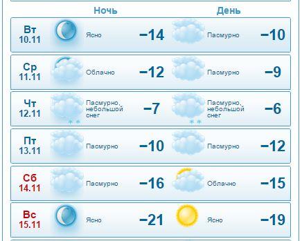 Погода на неделю с 10 ноября