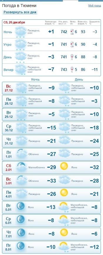 Погода катериновка покровский район