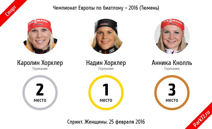 biathlon-europe-3