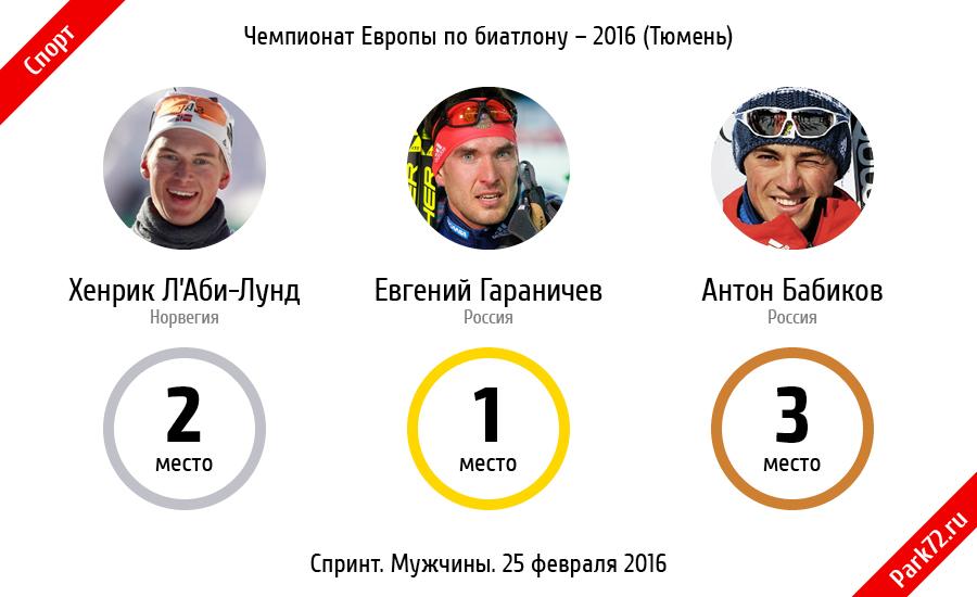 biathlon-europe-4