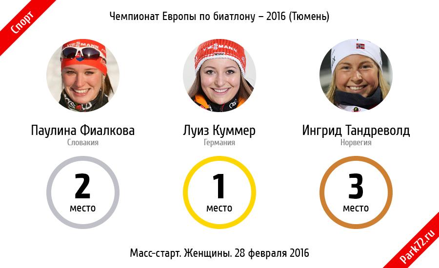 Масс-старт. Женщины. Чемпионат Европы по биатлону – 2016 (Тюмень)