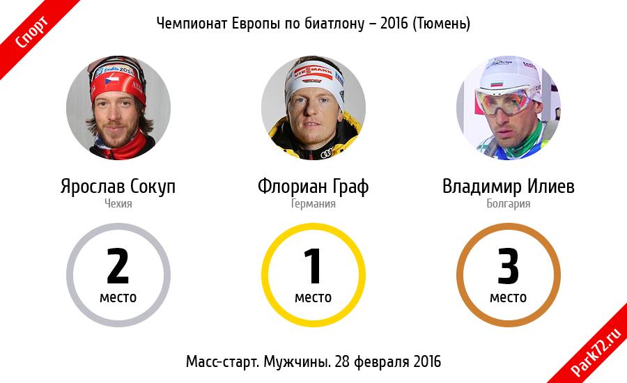 Масс-старт. Мужчины. Чемпионат Европы по биатлону – 2016 (Тюмень)