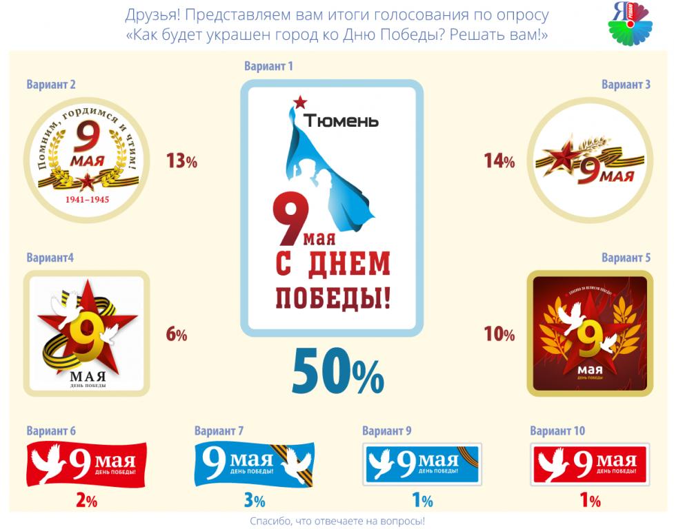Победивший логотип в Тюмени 1 в 1 похож на тот, что использовали в Екатеринбурге, который вызвал большой скандал в 2010 году