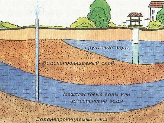 Как сделать бесконечный источник воды в террария