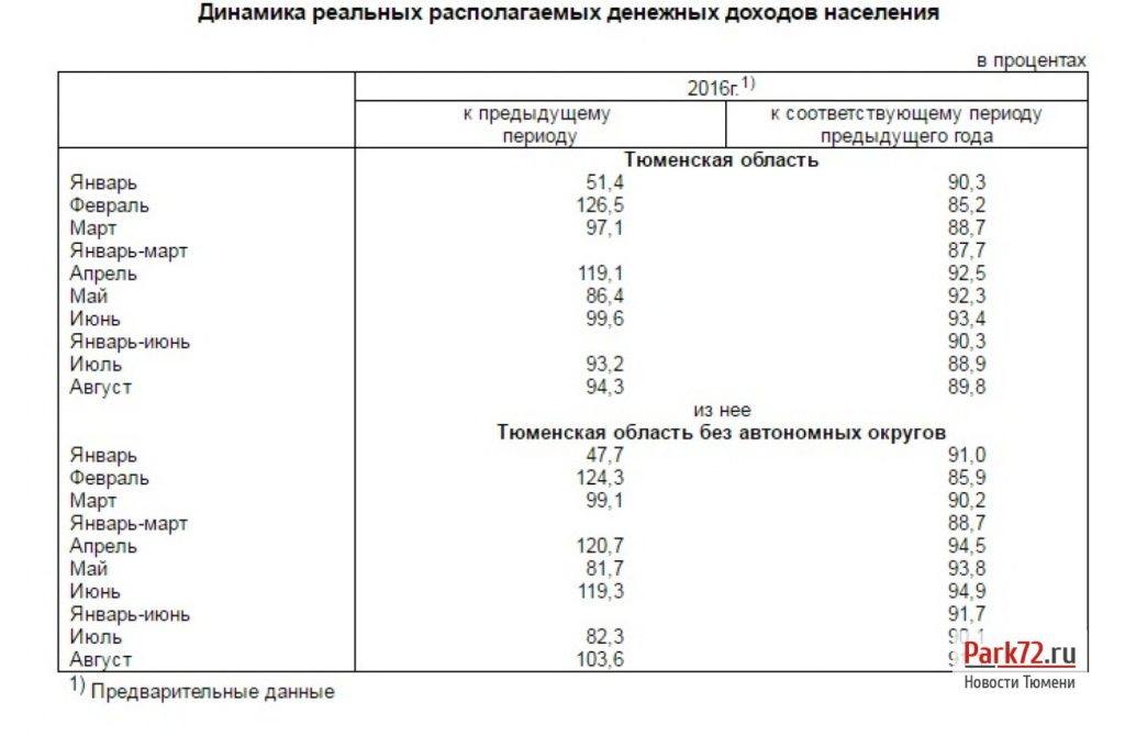 park_%d0%b4%d0%b8%d0%bd%d0%b0%d0%bc%d0%b8%d0%ba%d0%b0-%d1%80%d0%b5%d0%b0%d0%bb%d1%8c%d0%bd%d1%8b%d1%85-%d0%b4%d0%be%d1%85%d0%be%d0%b4%d0%be%d0%b2